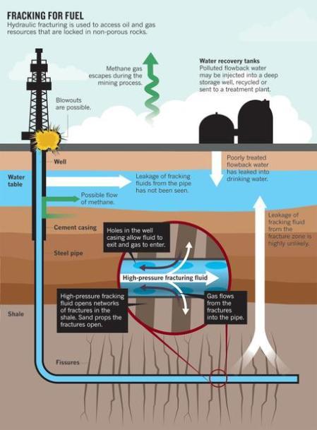 fracking_wells_western_wyoming.v3_456.jpg