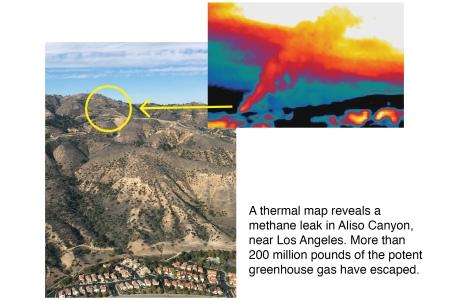 methane leak